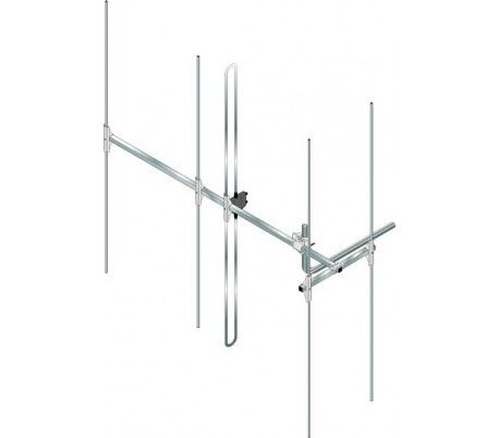 Calcul antenne yagi