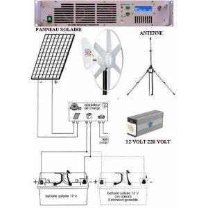 Système solaire d'émission FM